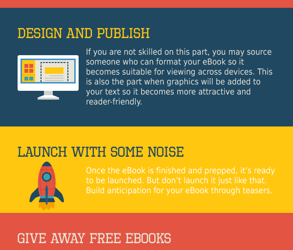 write-sell-first-ebook-tips