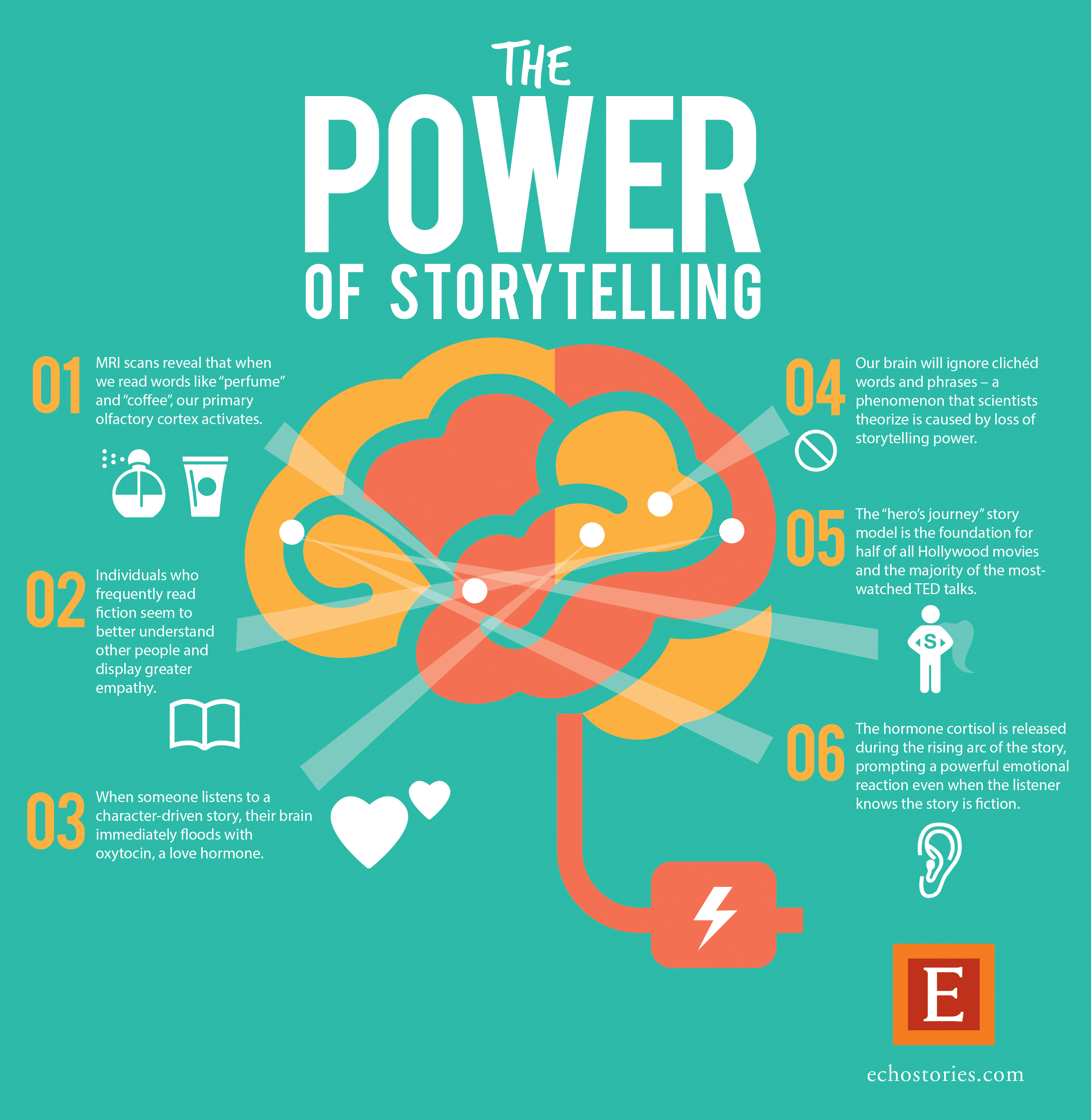 How narration standpoints effect a story s