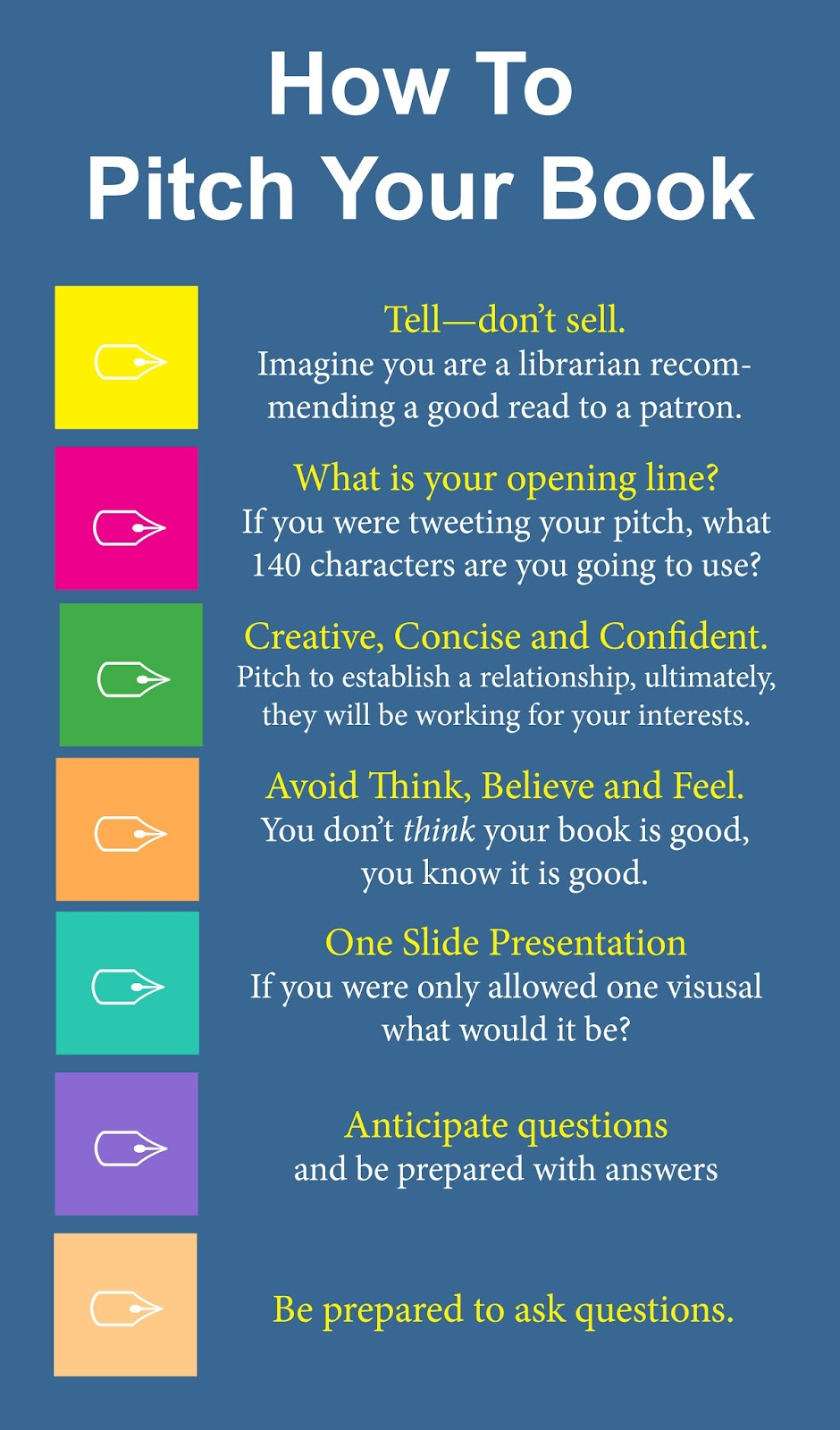 Author Pitch Infographic