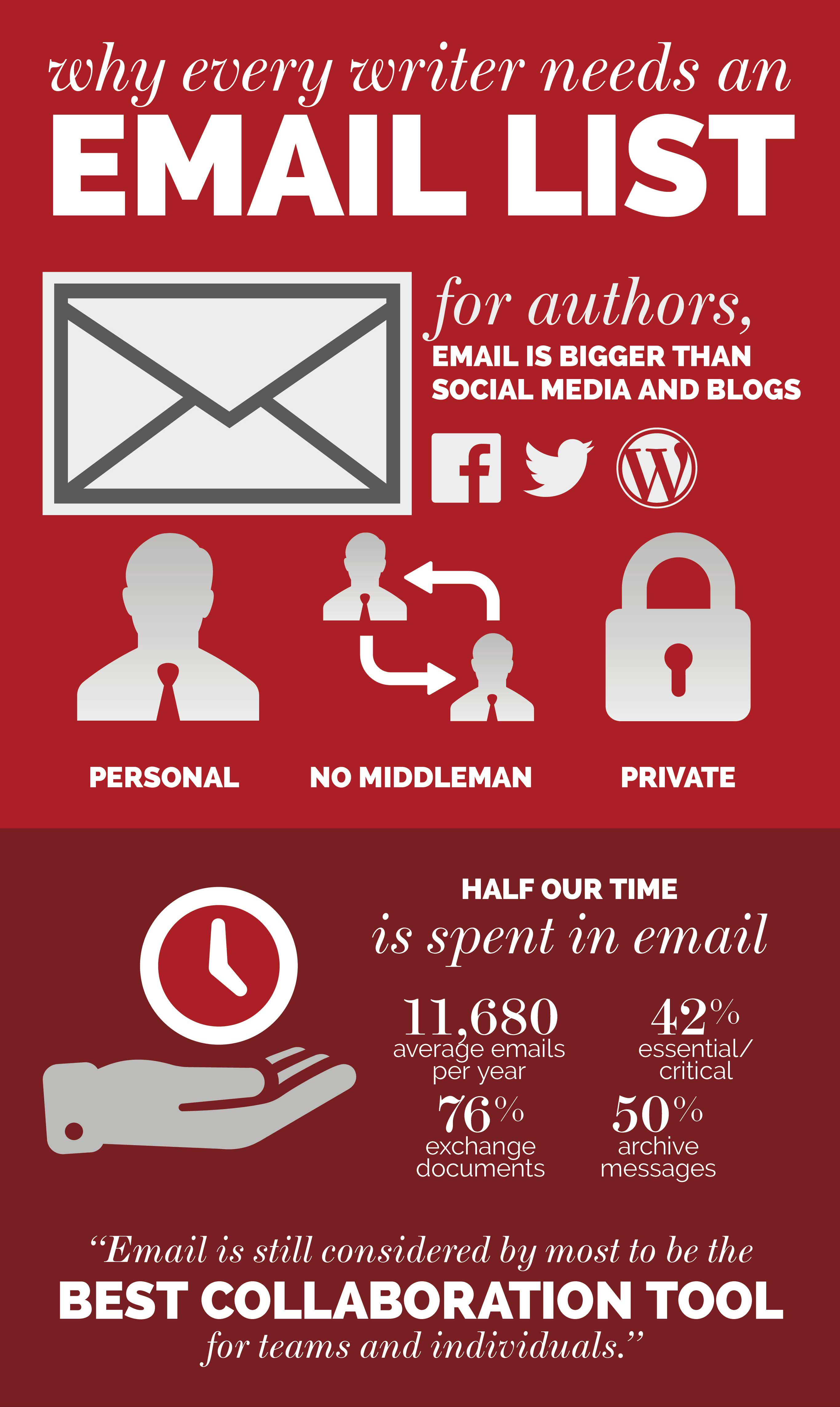 Why Every Writer Needs An Email List